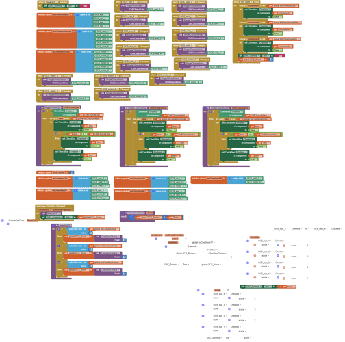 blocks_GCSscore