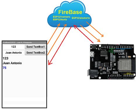 firebasedb24