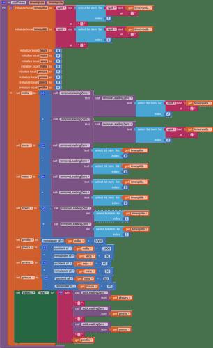 blocksAddTimesProcedure