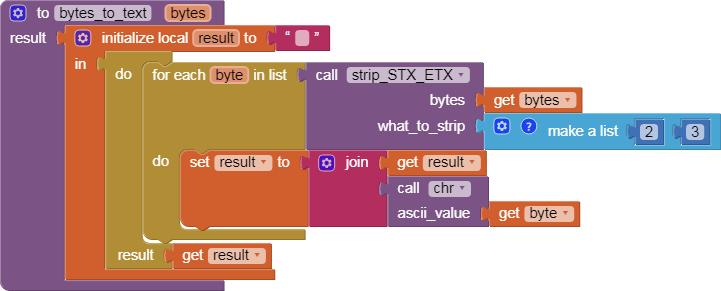 bytes_to_text