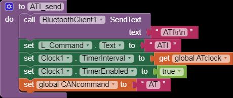 ATI_send